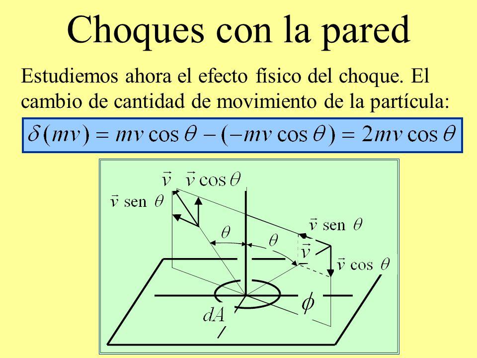 Choques con la pared Estudiemos ahora el efecto físico del choque. El cambio de cantidad de movimiento de la partícula: