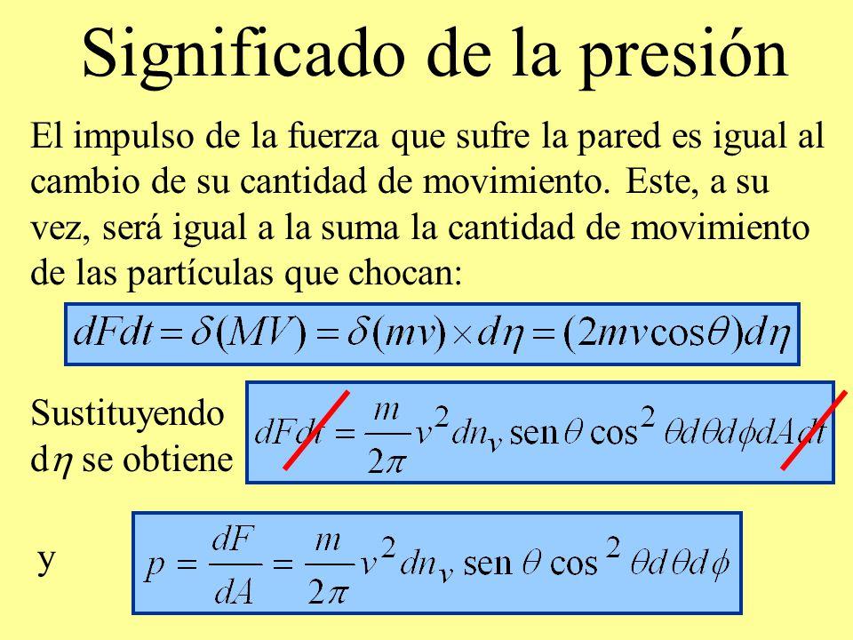 Significado de la presión El impulso de la fuerza que sufre la pared es igual al cambio de su cantidad de movimiento. Este, a su vez, será igual a la