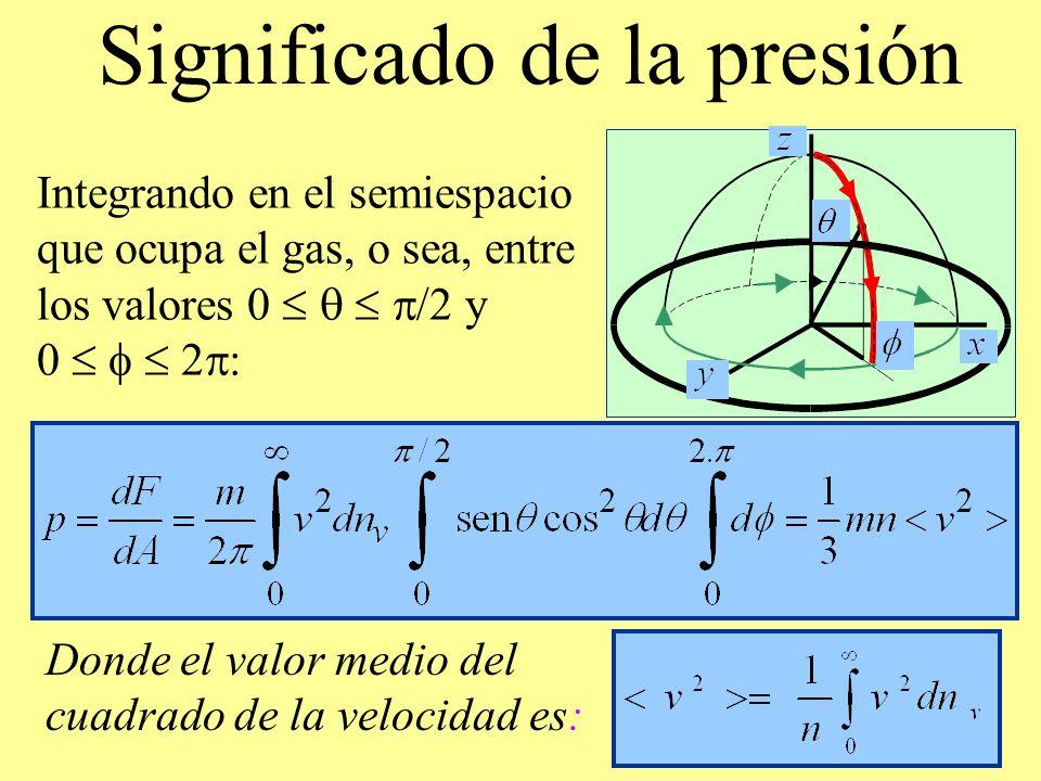 Donde el valor medio del cuadrado de la velocidad es: Significado de la presión Integrando en el semiespacio que ocupa el gas, o sea, entre los valore
