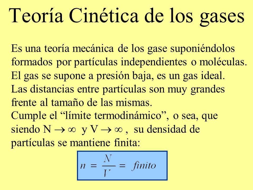 Teoría Cinética de los gases Es una teoría mecánica de los gase suponiéndolos formados por partículas independientes o moléculas. El gas se supone a p