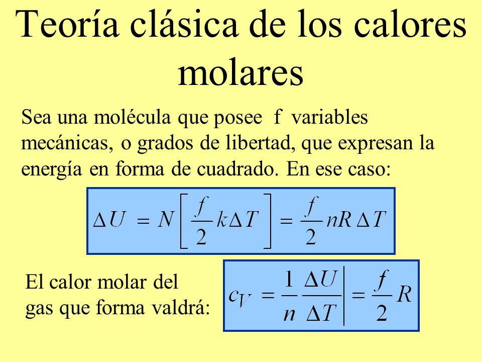 Teoría clásica de los calores molares Sea una molécula que posee f variables mecánicas, o grados de libertad, que expresan la energía en forma de cuad