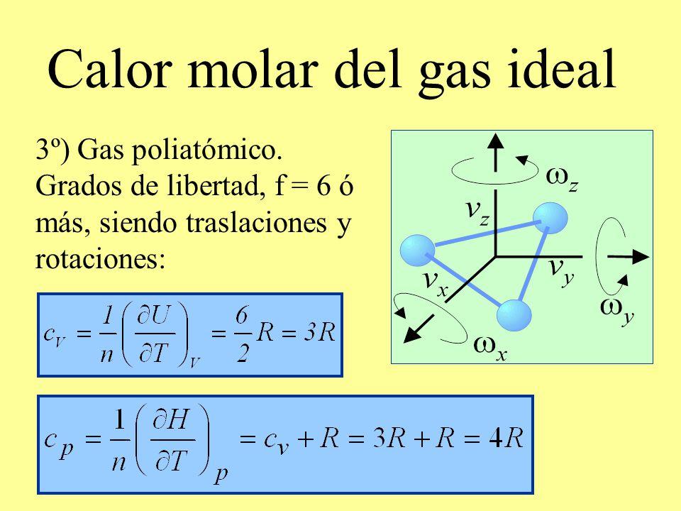 Calor molar del gas ideal 3º) Gas poliatómico. Grados de libertad, f = 6 ó más, siendo traslaciones y rotaciones: