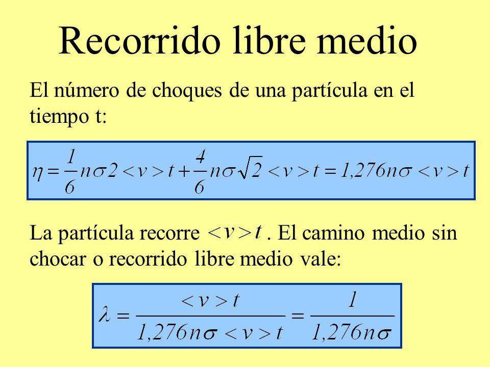 Recorrido libre medio El número de choques de una partícula en el tiempo t: La partícula recorre. El camino medio sin chocar o recorrido libre medio v