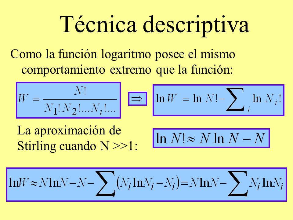Técnica descriptiva Como la función logaritmo posee el mismo comportamiento extremo que la función: La aproximación de Stirling cuando N >>1: