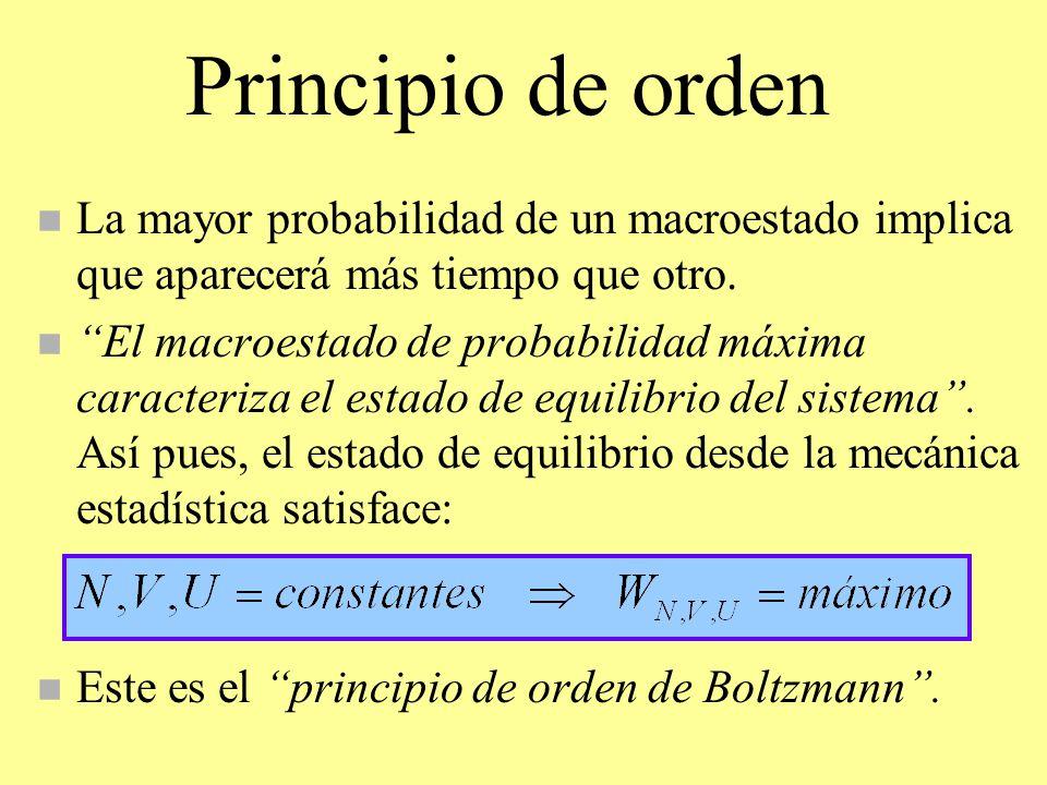 Principio de orden n La mayor probabilidad de un macroestado implica que aparecerá más tiempo que otro. n El macroestado de probabilidad máxima caract