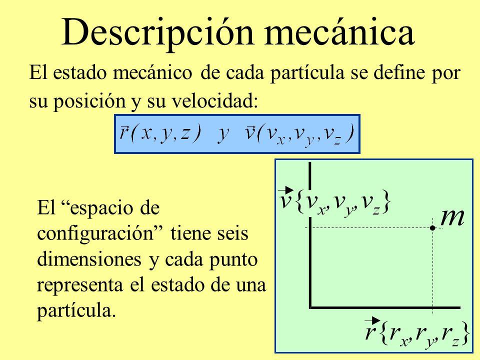 Descripción mecánica El estado mecánico de cada partícula se define por su posición y su velocidad: El espacio de configuración tiene seis dimensiones