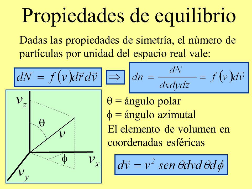 Propiedades de equilibrio Dadas las propiedades de simetría, el número de partículas por unidad del espacio real vale: = ángulo polar = ángulo azimuta