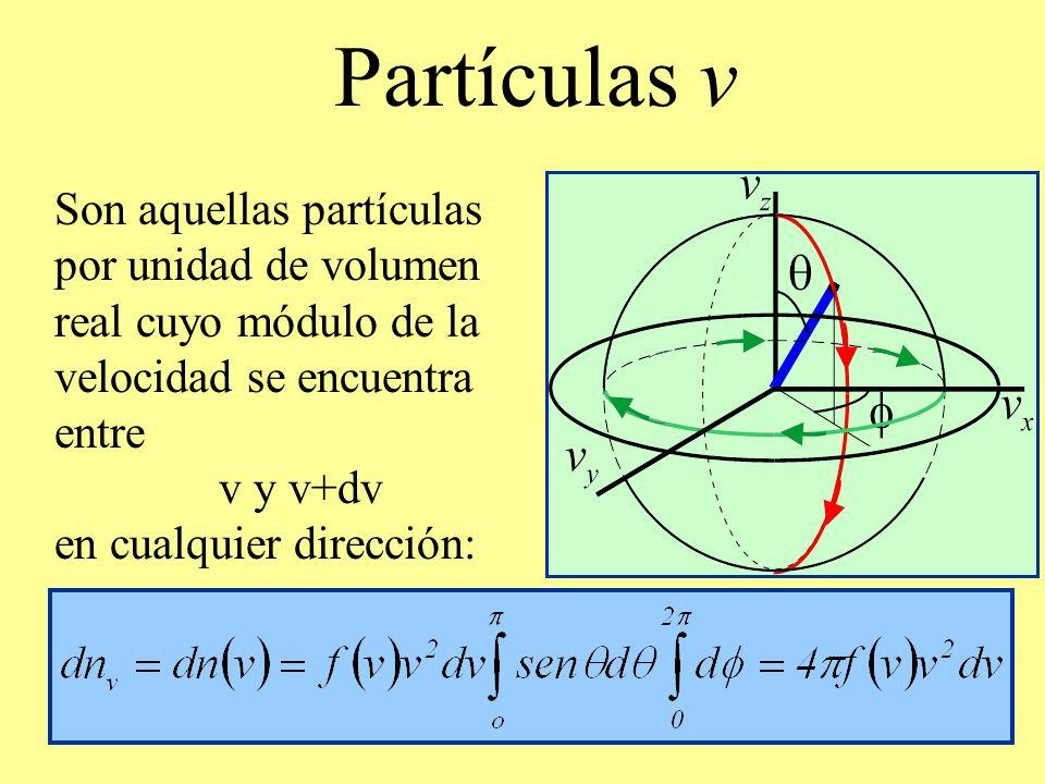 Partículas v Son aquellas partículas por unidad de volumen real cuyo módulo de la velocidad se encuentra entre v y v+dv en cualquier dirección: