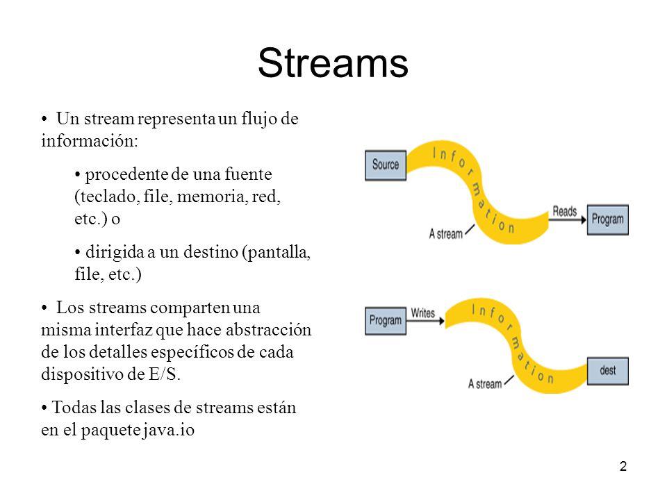 2 Streams Un stream representa un flujo de información: procedente de una fuente (teclado, file, memoria, red, etc.) o dirigida a un destino (pantalla, file, etc.) Los streams comparten una misma interfaz que hace abstracción de los detalles específicos de cada dispositivo de E/S.