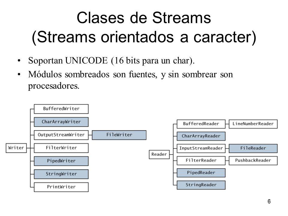 6 Clases de Streams (Streams orientados a caracter) Soportan UNICODE (16 bits para un char). Módulos sombreados son fuentes, y sin sombrear son proces