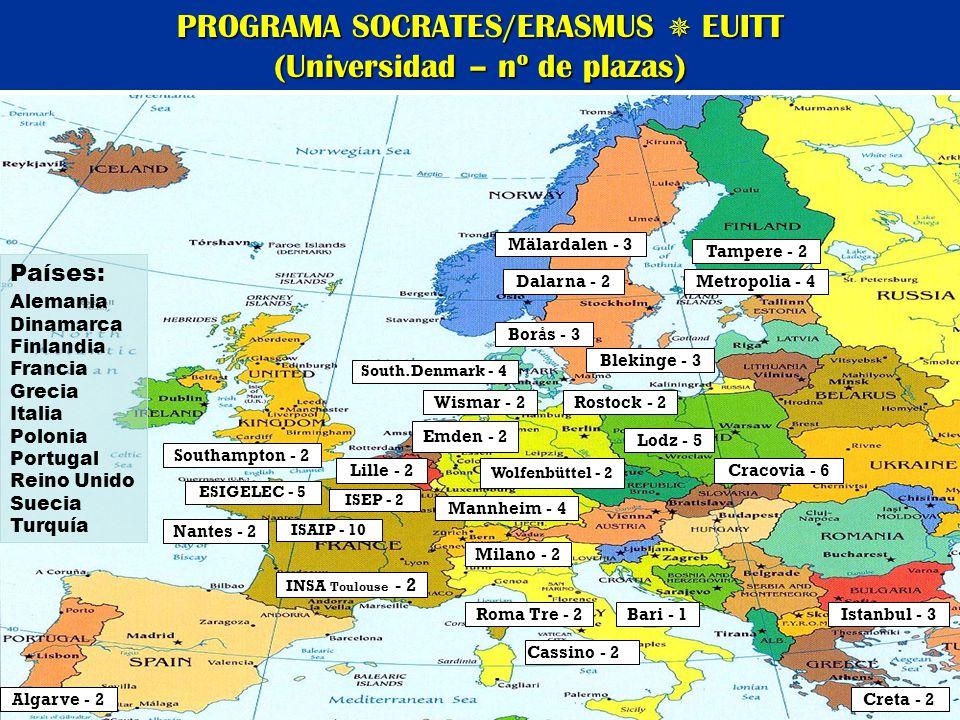 11 Algarve - 2 Nantes - 2 ISAIP - 10 ESIGELEC - 5 Southampton - 2 Lille - 2 Mannheim - 4 Emden - 2 Rostock - 2 Lodz - 5 Borås - 3 Blekinge - 3 Mälarda