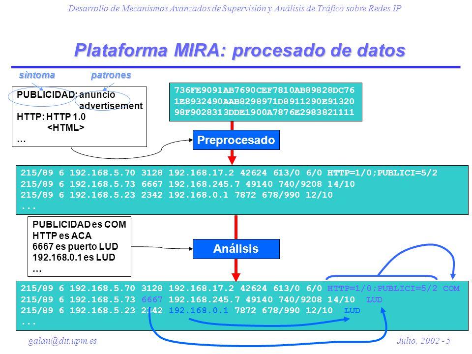 Desarrollo de Mecanismos Avanzados de Supervisión y Análisis de Tráfico sobre Redes IP galan@dit.upm.es Julio, 2002 - 5 Plataforma MIRA: procesado de datos 215/89 6 192.168.5.70 3128 192.168.17.2 42624 613/0 6/0 HTTP=1/0;PUBLICI=5/2 215/89 6 192.168.5.73 6667 192.168.245.7 49140 740/9208 14/10 215/89 6 192.168.5.23 2342 192.168.0.1 7872 678/990 12/10...
