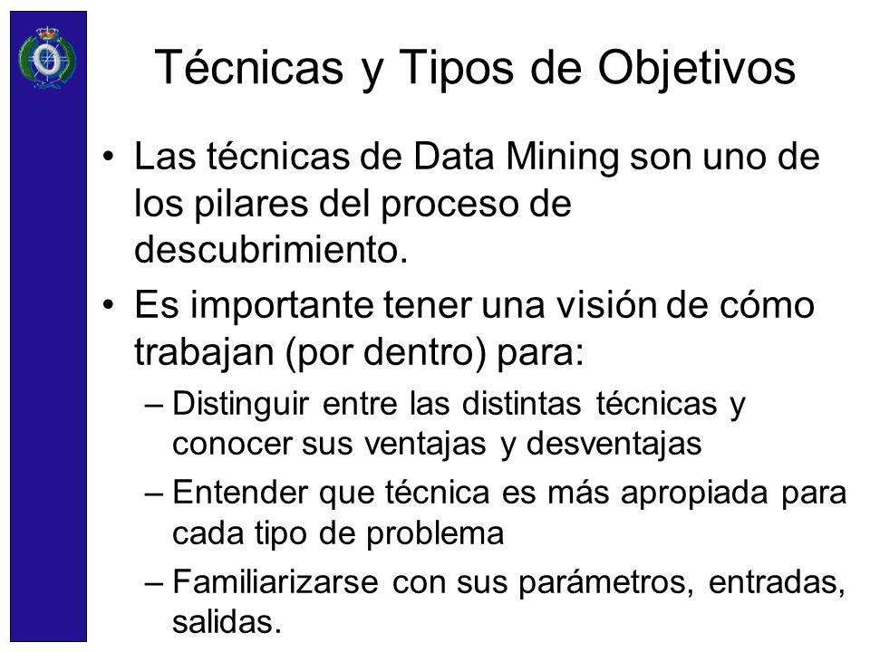 Técnicas y Tipos de Objetivos Las técnicas de Data Mining son uno de los pilares del proceso de descubrimiento. Es importante tener una visión de cómo