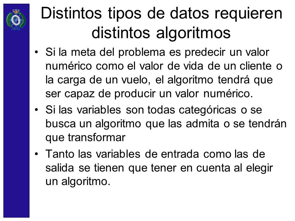 Distintos tipos de datos requieren distintos algoritmos Si la meta del problema es predecir un valor numérico como el valor de vida de un cliente o la