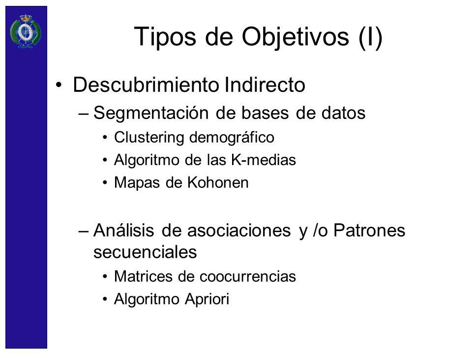 Tipos de Objetivos (I) Descubrimiento Indirecto –Segmentación de bases de datos Clustering demográfico Algoritmo de las K-medias Mapas de Kohonen –Aná