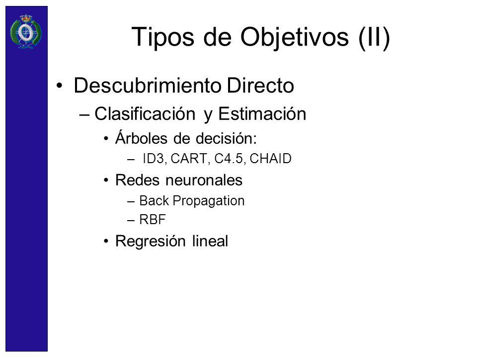 Tipos de Objetivos (II) Descubrimiento Directo –Clasificación y Estimación Árboles de decisión: – ID3, CART, C4.5, CHAID Redes neuronales –Back Propag