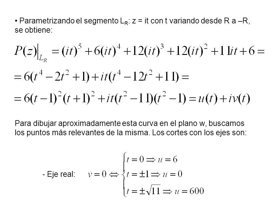 Parametrizando el segmento L R : z = it con t variando desde R a –R, se obtiene: Para dibujar aproximadamente esta curva en el plano w, buscamos los p