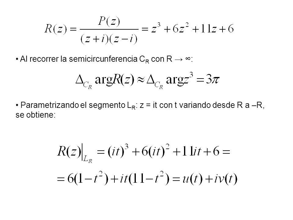 Al recorrer la semicircunferencia C R con R : Parametrizando el segmento L R : z = it con t variando desde R a –R, se obtiene: