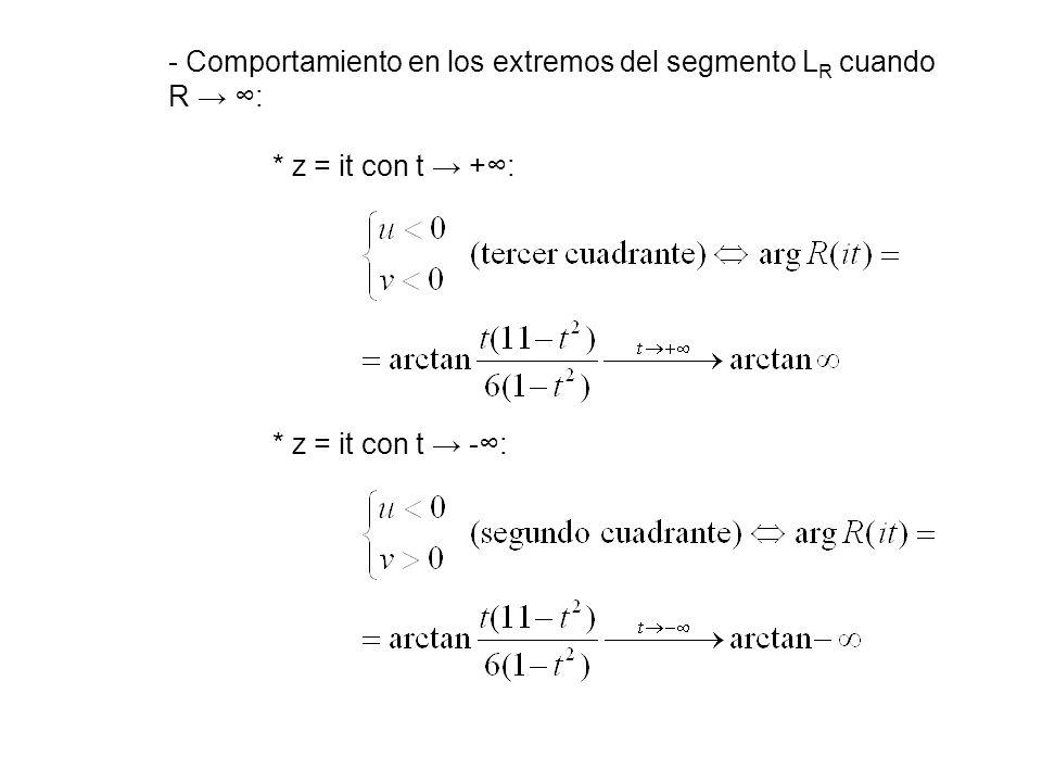 - Comportamiento en los extremos del segmento L R cuando R : * z = it con t +: * z = it con t -: