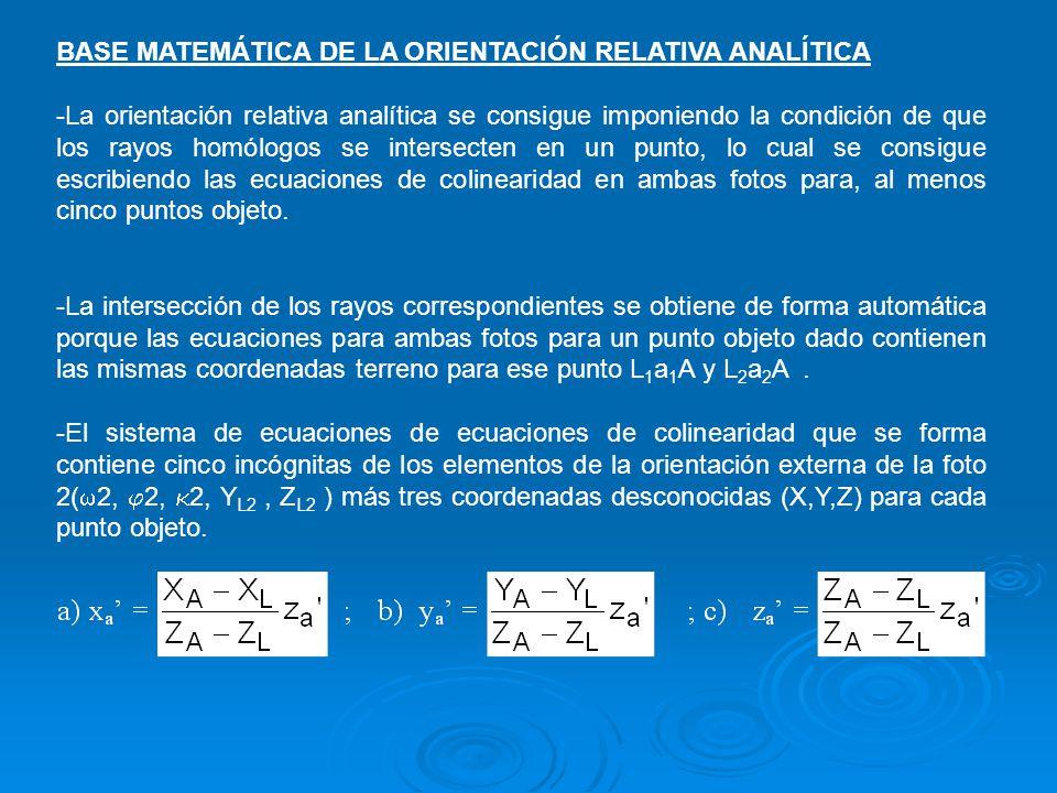 BASE MATEMÁTICA DE LA ORIENTACIÓN RELATIVA ANALÍTICA -La orientación relativa analítica se consigue imponiendo la condición de que los rayos homólogos