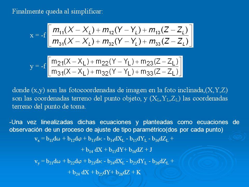 -Una vez linealizadas dichas ecuaciones y planteadas como ecuaciones de observación de un proceso de ajuste de tipo paramétrico(dos por cada punto) v