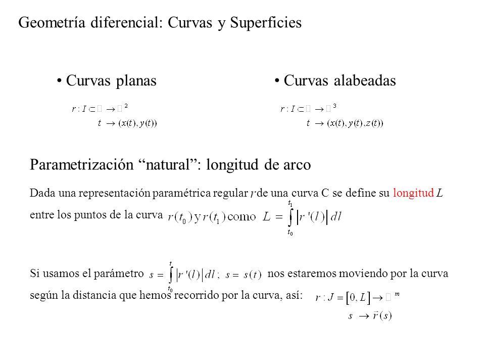 Parametrización natural: longitud de arco Dada una representación paramétrica regular de una curva C se define su longitud L entre los puntos de la cu