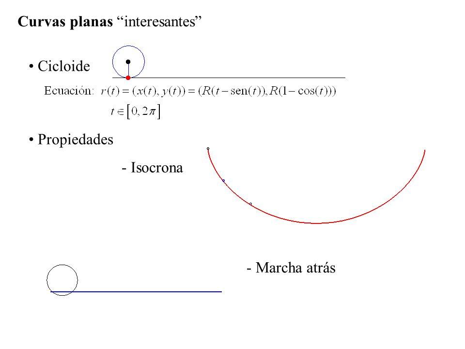 Curvas planas interesantes Cicloide Propiedades - Isocrona - Marcha atrás