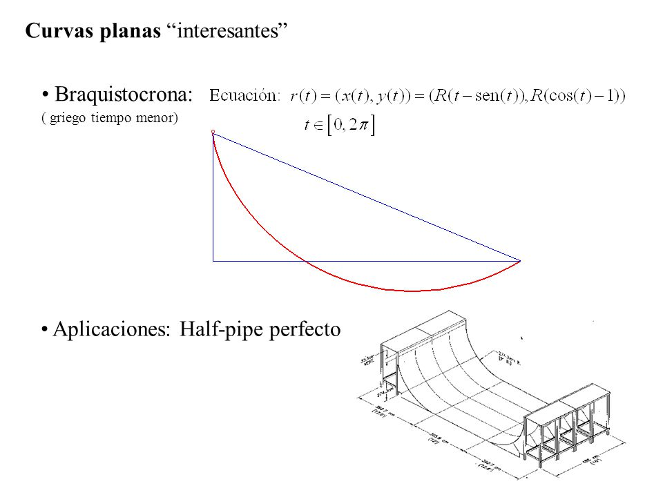 Curvas planas interesantes Braquistocrona: ( griego tiempo menor) Aplicaciones: Half-pipe perfecto