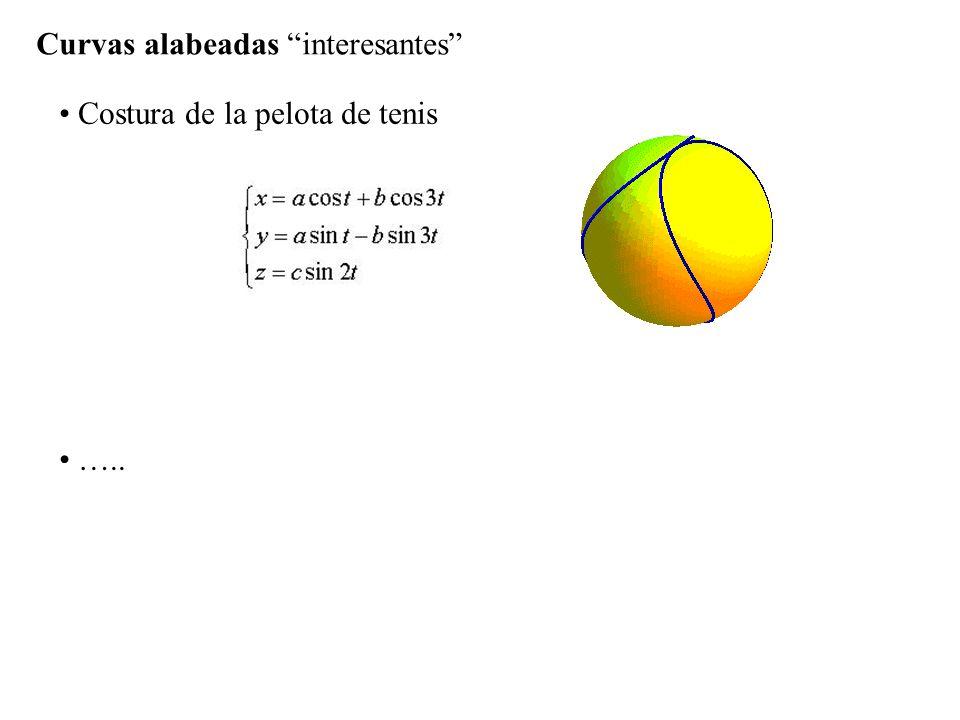 Curvas alabeadas interesantes Costura de la pelota de tenis …..