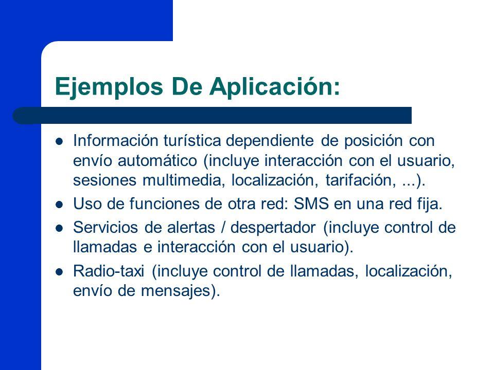Ejemplos De Aplicación: Información turística dependiente de posición con envío automático (incluye interacción con el usuario, sesiones multimedia, l