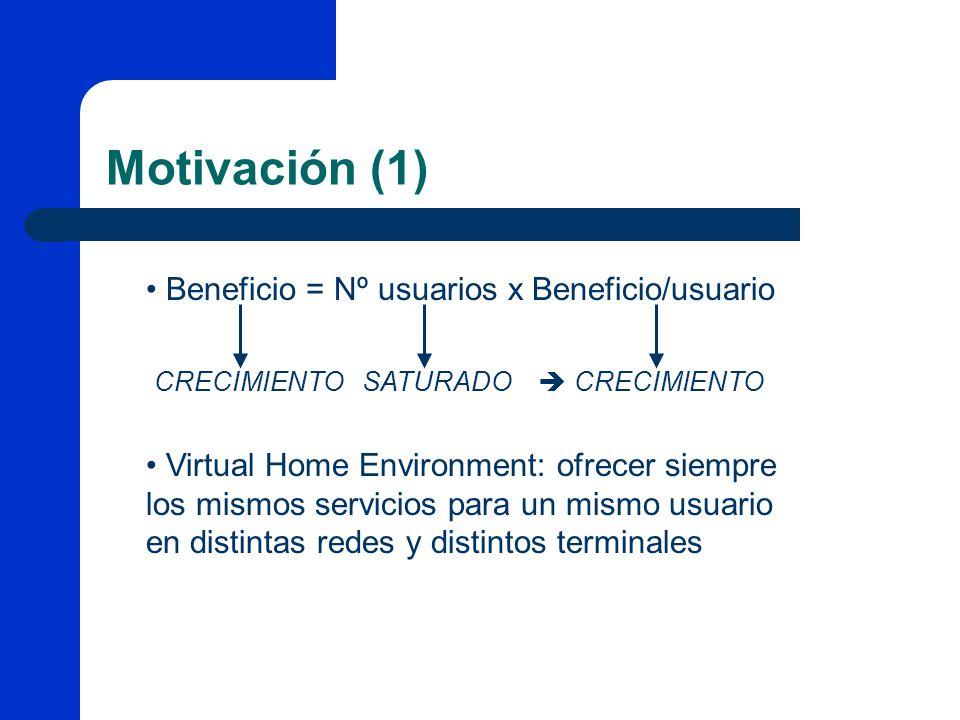 Motivación (1) Beneficio = Nº usuarios x Beneficio/usuario SATURADOCRECIMIENTO Virtual Home Environment: ofrecer siempre los mismos servicios para un