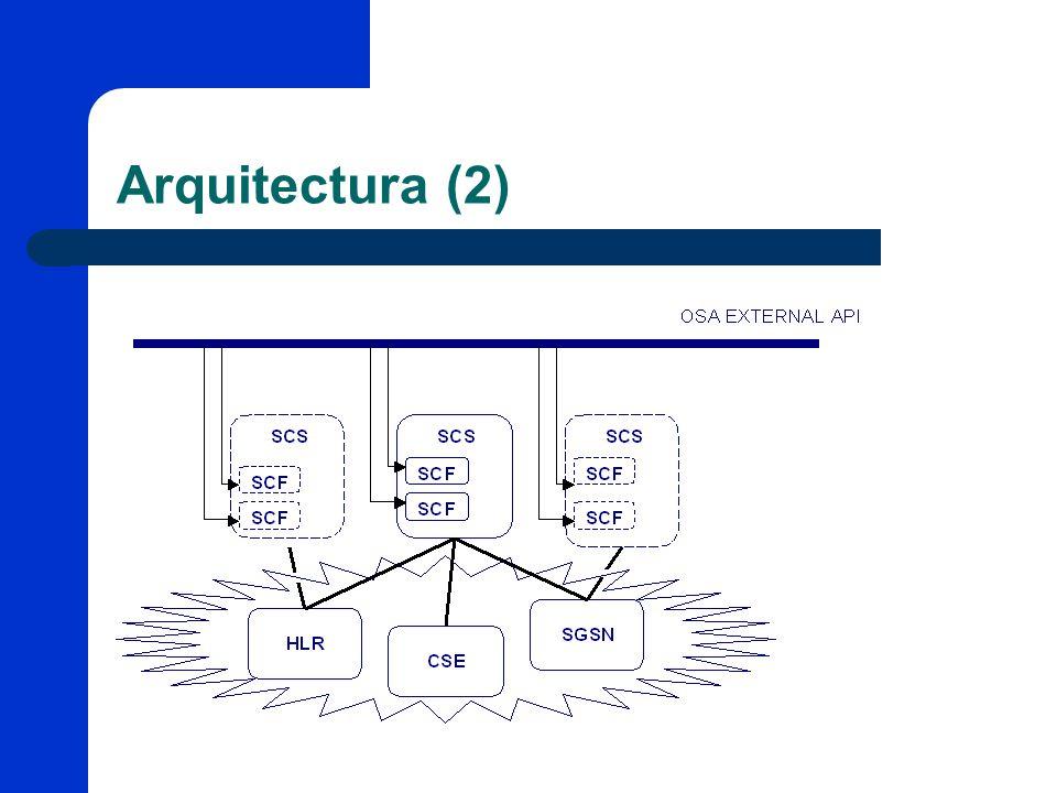 Arquitectura (3) Framework SCF: punto de encuentro entre las aplicaciones y las funcionalidades.