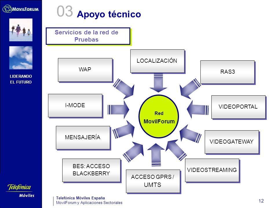 LIDERANDO EL FUTURO Telefónica Móviles España MovilForum y Aplicaciones Sectoriales 12 Apoyo técnico WAP LOCALIZACIÓN I-MODE UMTS ACCESO GPRS / UMTS M