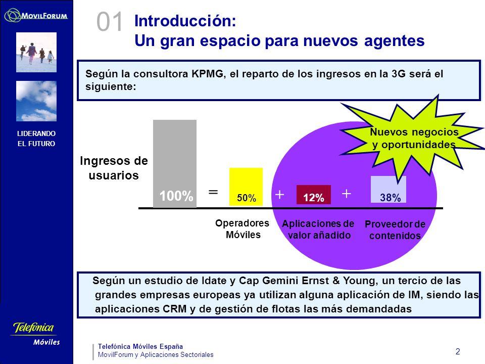LIDERANDO EL FUTURO Telefónica Móviles España MovilForum y Aplicaciones Sectoriales 2 Introducción: Un gran espacio para nuevos agentes 01 Según la co