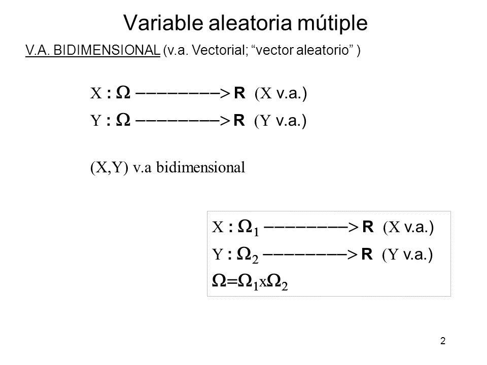 3 Variable aleatoria mútiple V.A.BIDIMENSIONAL (v.a.