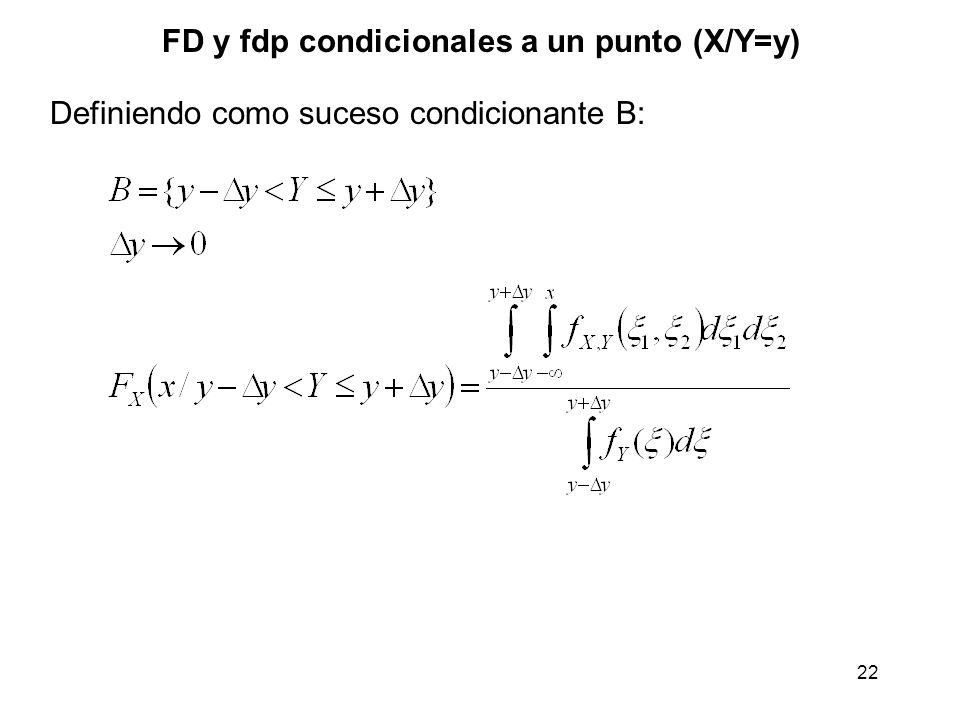 22 FD y fdp condicionales a un punto (X/Y=y) Definiendo como suceso condicionante B: