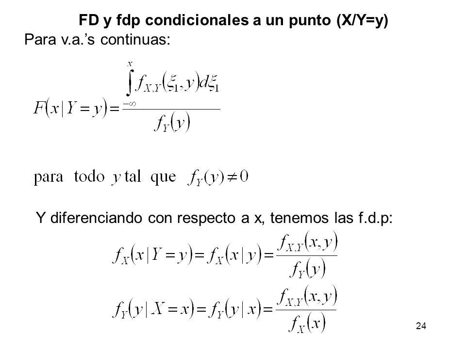 24 FD y fdp condicionales a un punto (X/Y=y) Para v.a.s continuas: Y diferenciando con respecto a x, tenemos las f.d.p: