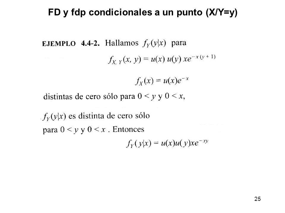 25 FD y fdp condicionales a un punto (X/Y=y)