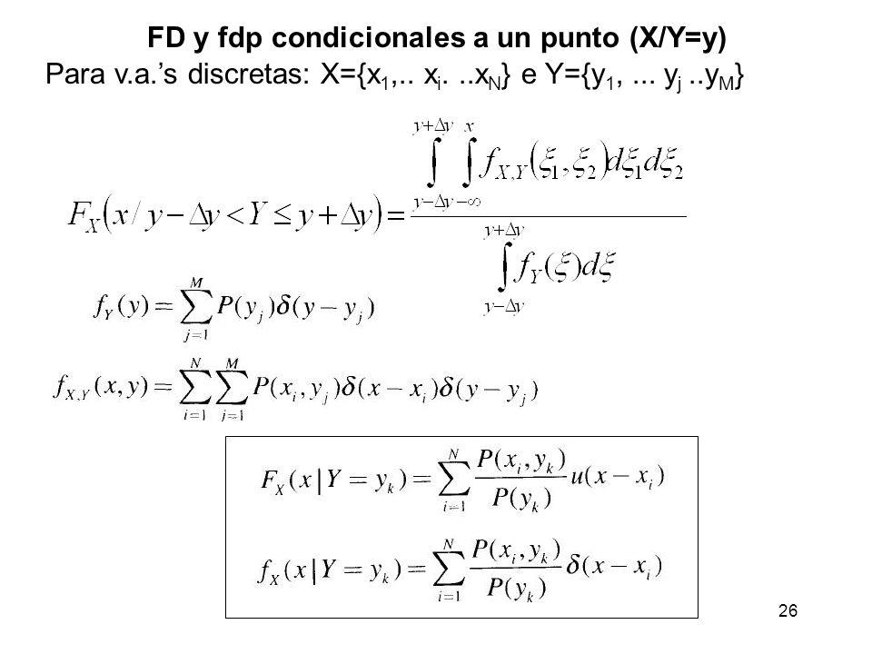26 FD y fdp condicionales a un punto (X/Y=y) Para v.a.s discretas: X={x 1,.. x i...x N } e Y={y 1,... y j..y M }