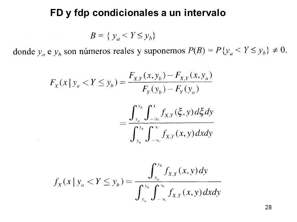 28 FD y fdp condicionales a un intervalo