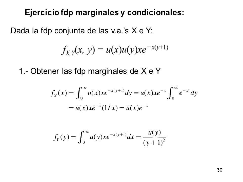 30 Ejercicio fdp marginales y condicionales: Dada la fdp conjunta de las v.a.s X e Y: 1.- Obtener las fdp marginales de X e Y