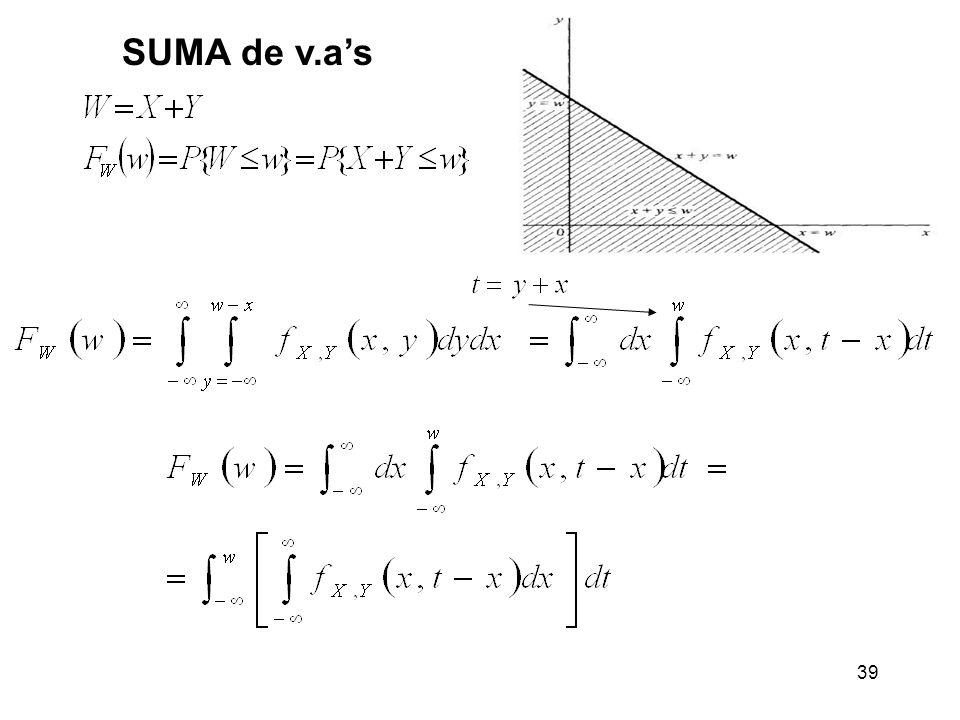 39 SUMA de v.as