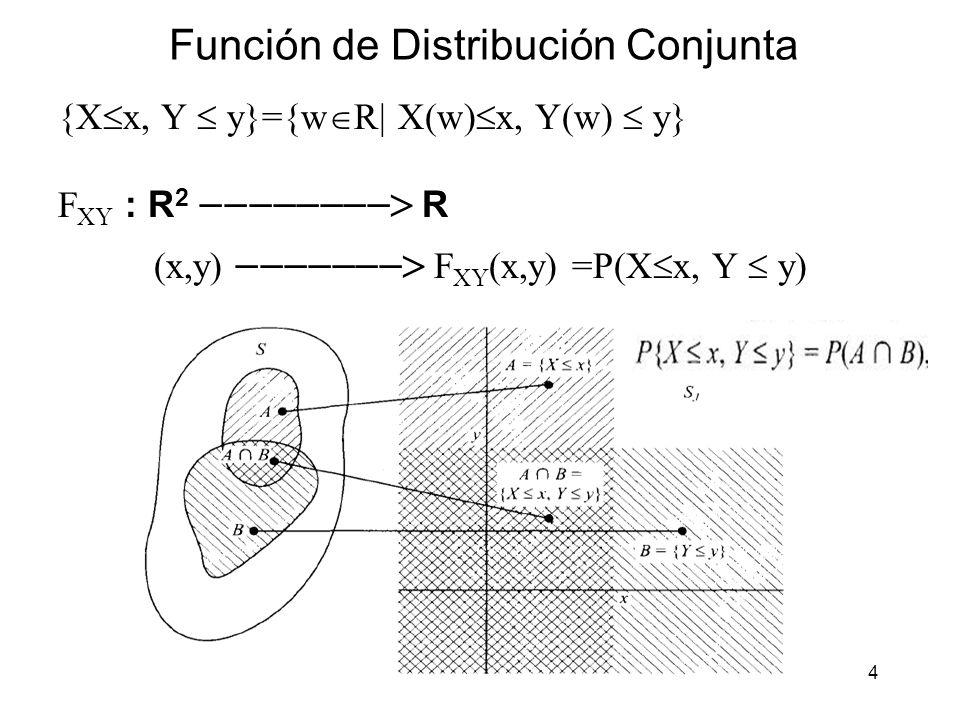 4 Función de Distribución Conjunta {X x, Y y}={w R  X(w) x, Y(w) y} F XY : R 2 R (x,y) F XY (x,y) =P(X x, Y y)