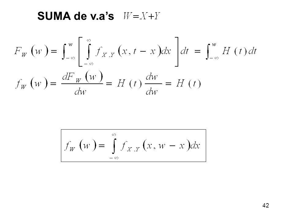 42 SUMA de v.as
