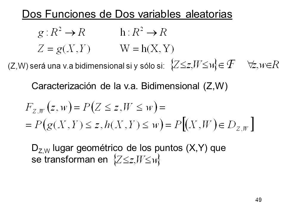 49 Dos Funciones de Dos variables aleatorias Caracterización de la v.a. Bidimensional (Z,W) (Z,W) será una v.a bidimensional si y sólo si: D Z,W lugar