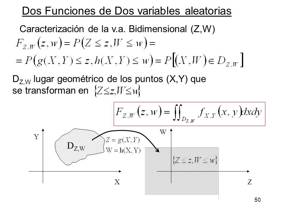 50 Dos Funciones de Dos variables aleatorias Caracterización de la v.a. Bidimensional (Z,W) D Z,W lugar geométrico de los puntos (X,Y) que se transfor