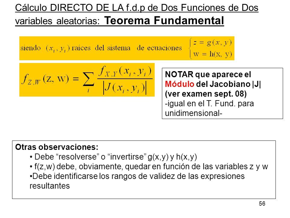56 Cálculo DIRECTO DE LA f.d.p de Dos Funciones de Dos variables aleatorias: Teorema Fundamental NOTAR que aparece el Módulo del Jacobiano  J  (ver ex