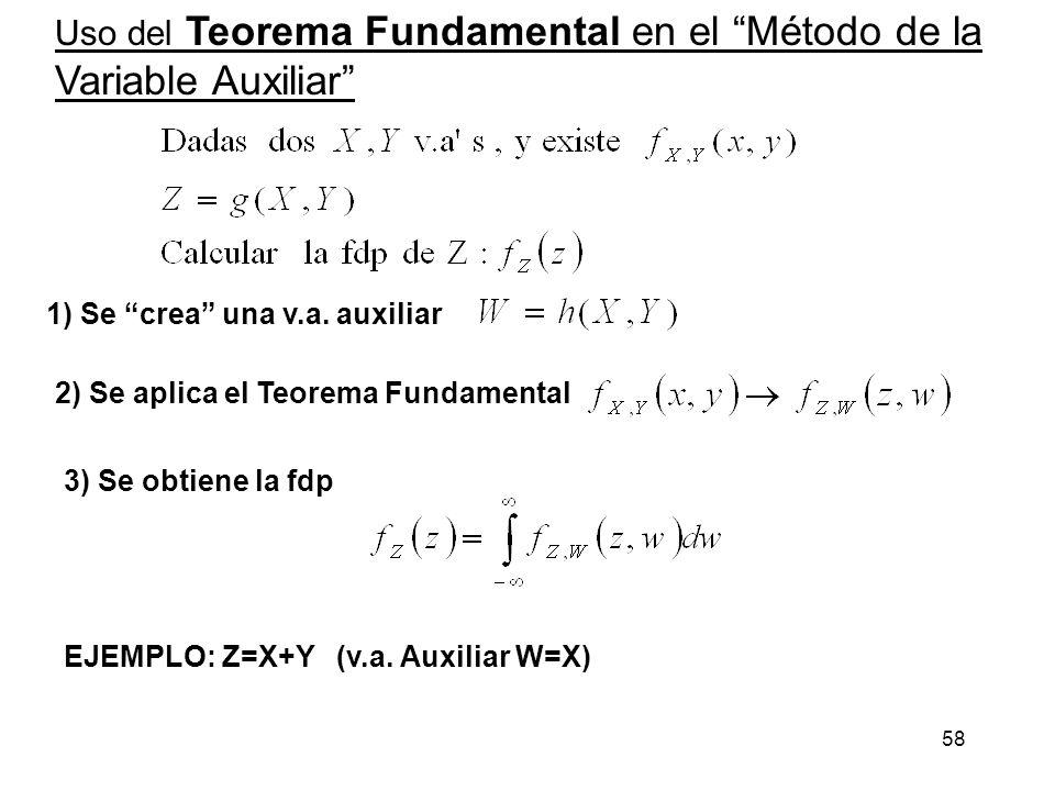 58 Uso del Teorema Fundamental en el Método de la Variable Auxiliar 2) Se aplica el Teorema Fundamental 1) Se crea una v.a. auxiliar 3) Se obtiene la