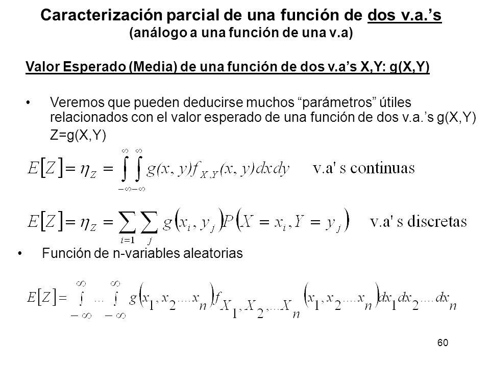 60 Caracterización parcial de una función de dos v.a.s (análogo a una función de una v.a) Valor Esperado (Media) de una función de dos v.as X,Y: g(X,Y