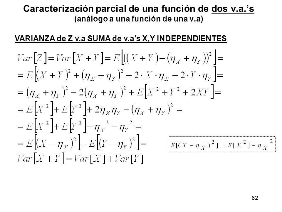 62 Caracterización parcial de una función de dos v.a.s (análogo a una función de una v.a) VARIANZA de Z v.a SUMA de v.as X,Y INDEPENDIENTES